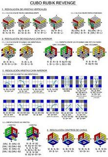 rubik cube solution in malayalam pdf