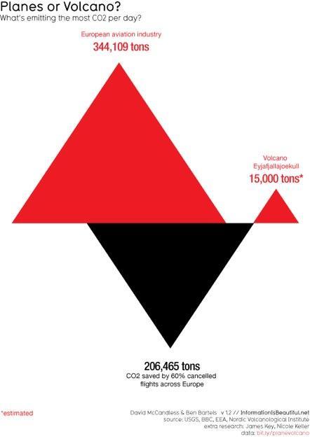 El volcán más ecológico