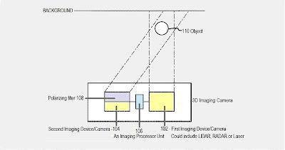 Apple patenta una cámara 3D