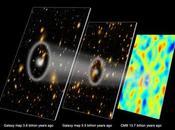 Presentan medidas precisas entre galaxias desde universo acelera