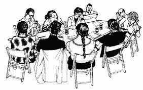 Establecimiento de grupos formales e informales