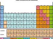 tabla periódica hecha literatura