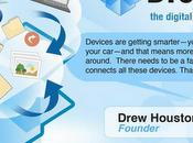 Dropbox [Infografía]