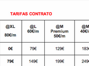 España Vodafone