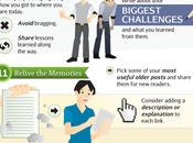 Cómo salvar Redacción cuando escribir