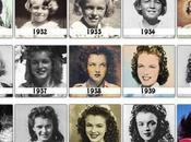 evolución Marilyn Monroe fotografía durante toda vida (1926 1962)