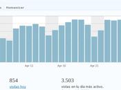 Mayo: Blog ArquitecturaS supera 2.000.000 visitas Internacional Trabajadores Wikipedia, enciclopedia libre