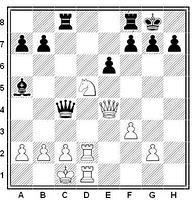 Ejemplo de mate de anastasia en ajedrez