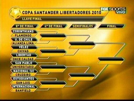Octavos de la Copa Libertadores de América