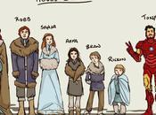 familia Stark Game Thrones