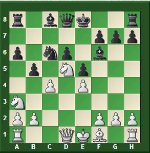 Bobby Fischer tenía razón