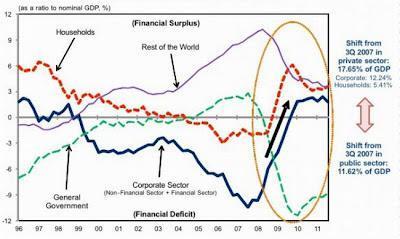 La propuesta de Richard Koo para la recesión de balance europea