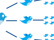 Twitter español: claves para retweet exitoso