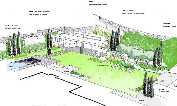 La Habitaci N Verde Estudio De Paisajismo Paperblog