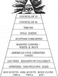 David Rockefeller sin pelos en la lengua
