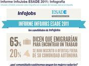 Infojobs: Infografía mercado laboral España.