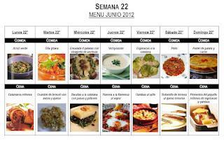 SEMANA 22. Menú mensual Junio 2012