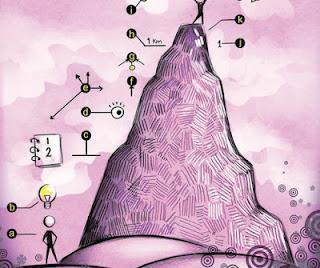 Manual para subir montañas, Paulo Coelho