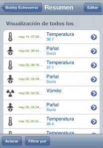 Apps interesantes para mamás – Child Health