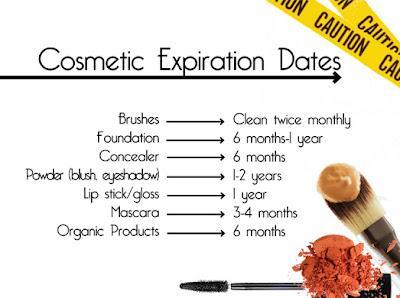 Cuando vencen los cosmeticos?