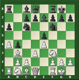 Desdibujado Carlsen
