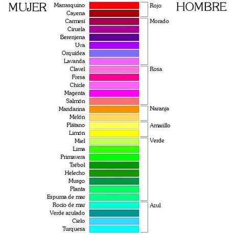 Las mujeres ven más colores que los hombres, por eso el At.Madrid lleva camiseta de rayas