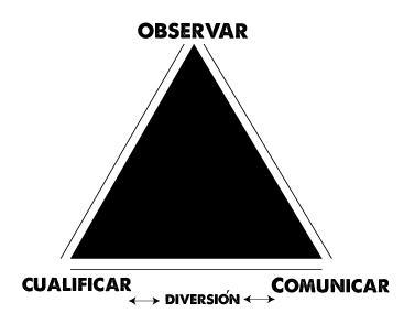 triangulo de helio