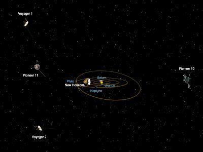 Voyager 1 está en el borde de nuestro sistema solar