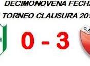 Banfield:0 Colón:3 (Fecha 19°)