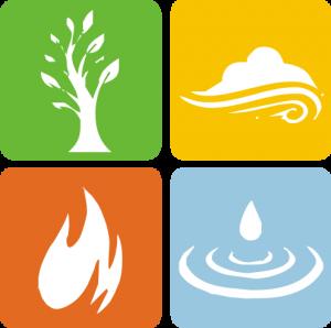 los cuatro elementos de la cosm233tica paperblog