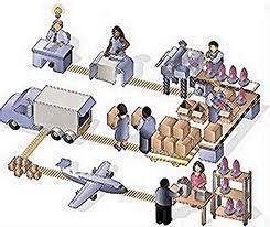 El valor de implementar un sistema de gestión eficiente y demostrarlo a la comunidad de negocios.