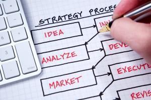 plan de negocios pequeños