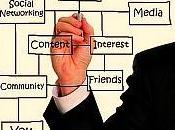 elementos concepto organización personal