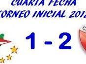 Estudiantes Plata:1 Colón:2 (Fecha