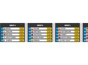 """mundial alevín """"danone nations cup"""" comienza mañana polonia: grupos, horarios seleccionados españa"""