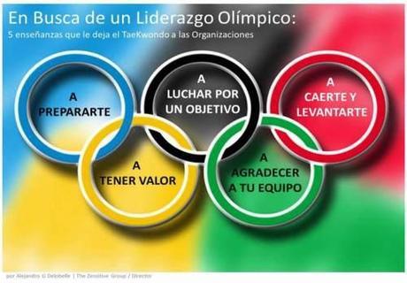 En busca de un Liderazgo Olímpico: 5 enseñanzas que le deja el TaeKwondo a las Organizaciones