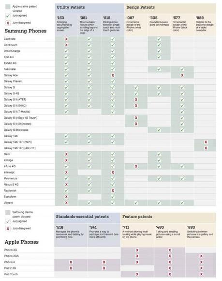 Diseño industrial, patentes y plagios