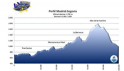 Próximo RETO: 100 km Madrid - Segovia
