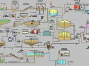 Ingeniería aguas residuales