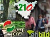 Elecciones Euskadi 2012 debate directo