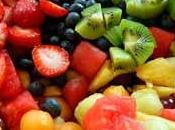 Calorias frutas