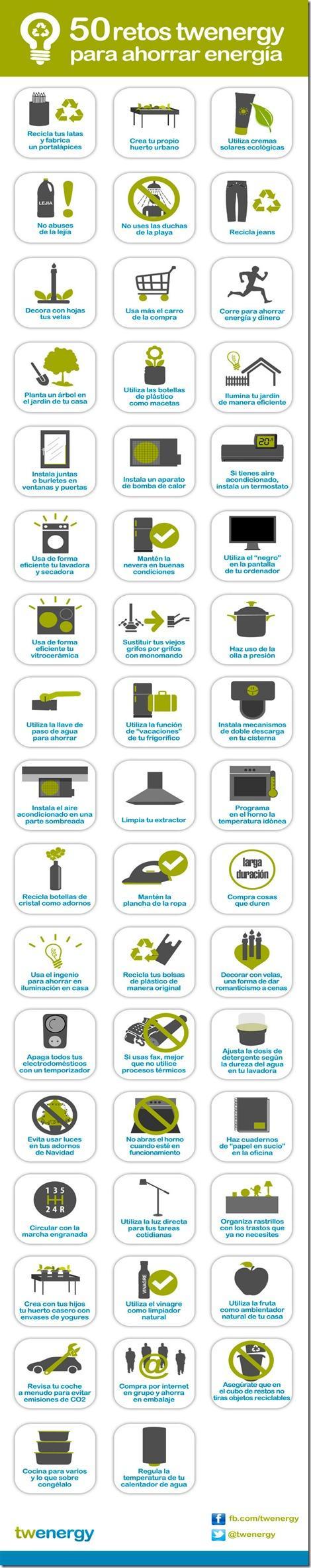 50 consejos para ahorrar energ a paperblog - Como podemos ahorrar agua en casa ...