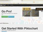 Piktochart..creación infografías