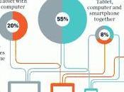 """Mundo Conectado: Internet """"Señal Ajuste"""""""