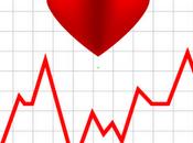 Palpitaciones corazón después esfuerzo: Cuándo debe buscar atención médica?