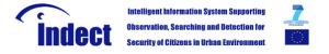 Logo de indect