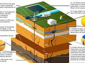 Parlamenteo Europeo deja escapar oportunidad para frenar fracking