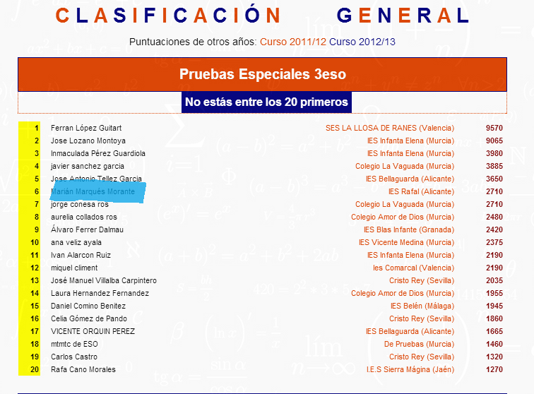 MATEMATICO.ES: RECORDS Y CLASIFICACIONES