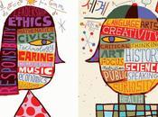 Competencia digital: marco teórico