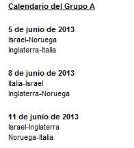 SELECCIÓN ESPAÑOLA SUB-21: CALENDARIO FASE GRUPOS CAMPEONATO DE EUROPA